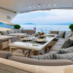 Greece Motor Yacht Charter ROMACHRIS II