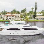 BVI motor yacht charter CynderElla